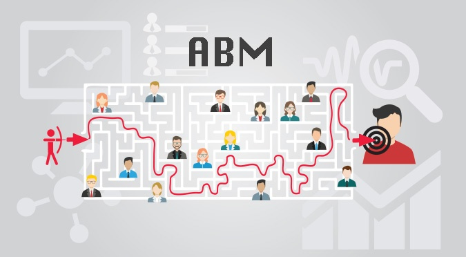 Can Account Based Marketing Help Your B2B Business?